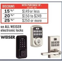 All Weiser Electronic Locks